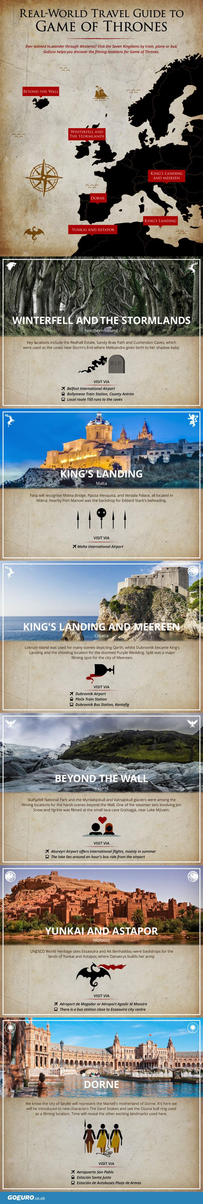 Gra o tron serial, turystyka filmowa