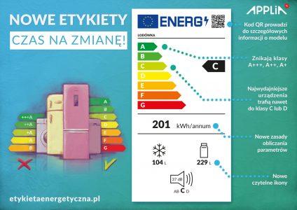 Zmiany w etykietach energetycznych AGD. Koniec z A+++
